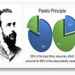 Nguyên tắc Pareto – Bí quyết giúp bạn thay đổi cuộc đời
